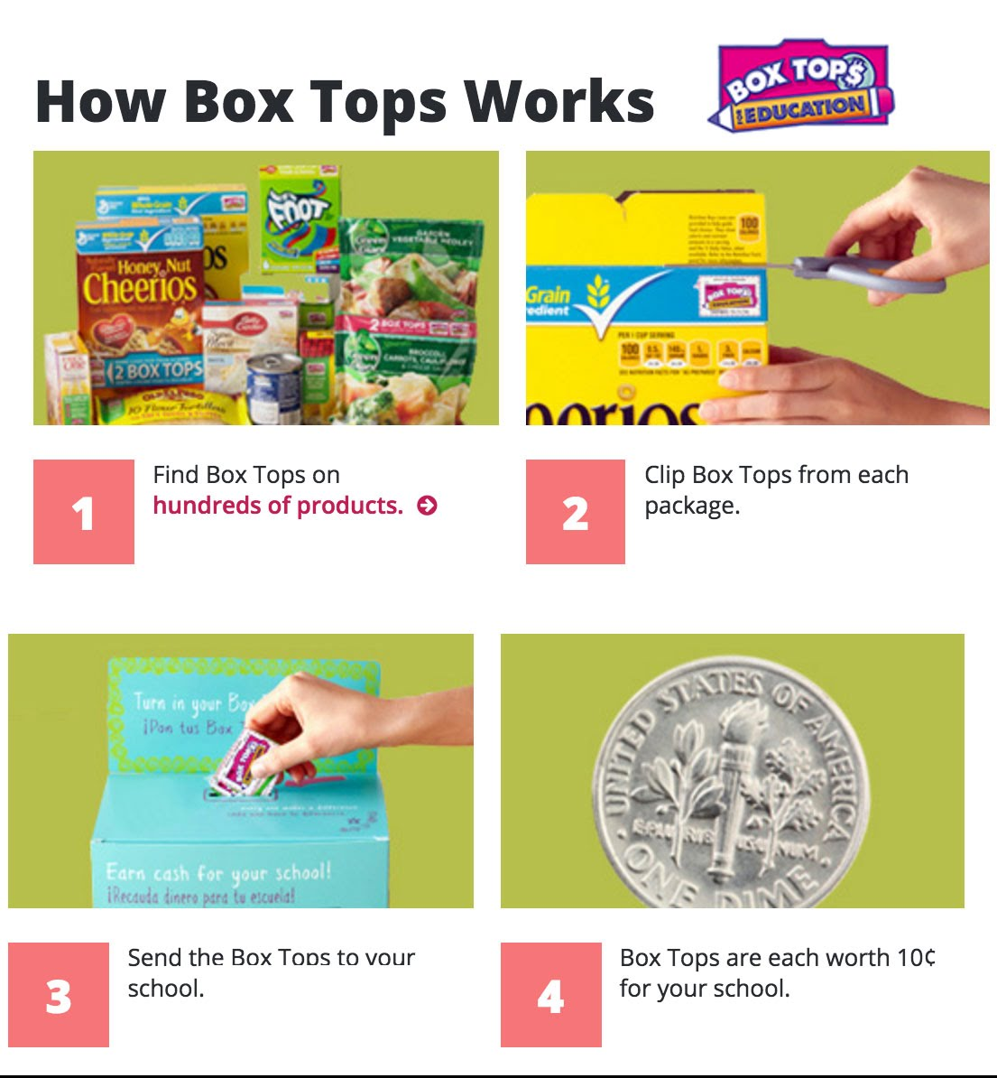 Boxtops4education contests sweepstakes