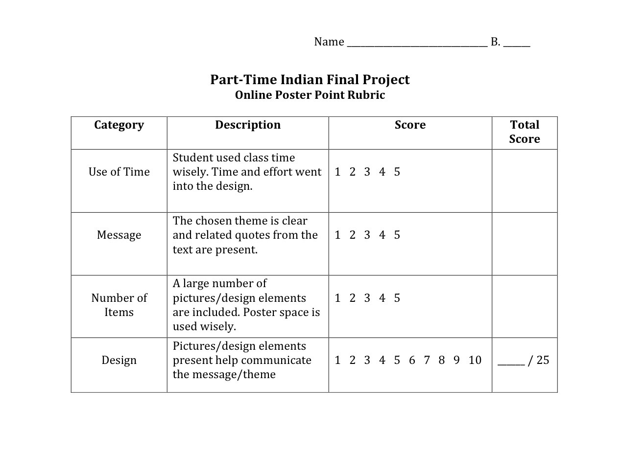 Online Poster Rubric - Part-Time Indian Final Project