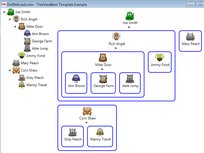 xaml control template - wpf treeviewitem control template for organization chart