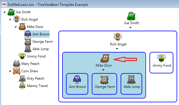 WPF TreeViewItem Control Template for Organization Chart - CodeProject