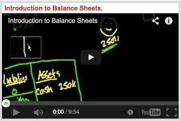 Introduction to Balance Sheet Introduzione al Bilancio