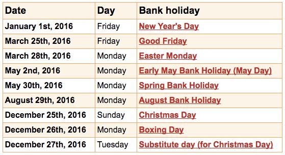 http://www.calendarpedia.co.uk/bank-holidays/bank-holidays-2016.html#bank-holidays-2016-england-wales