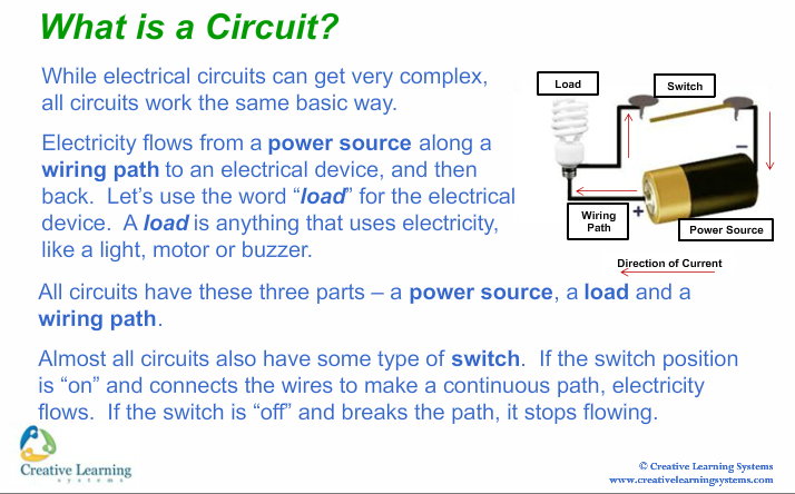 Amazing Snap Circuits Level 1 Samuels Stem Wiring Digital Resources Indicompassionincorg