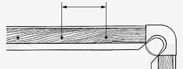 Pool table measure