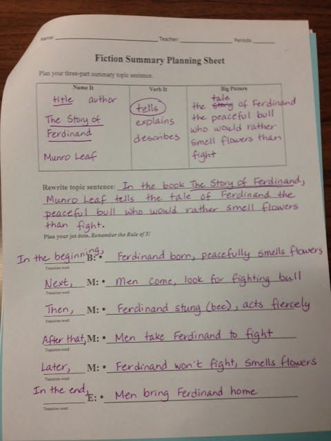 Fiction Summary Planning Sheet Example LaCreole ELA - Fiction summary template
