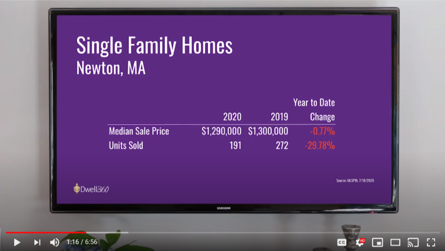 Single Family Homes Stats Newton