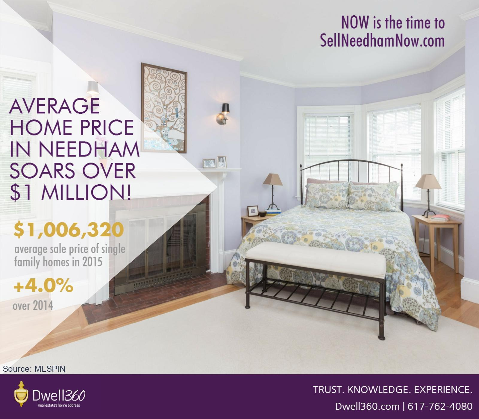 needham divorced singles Full real estate market analytics for town center in needham for investors in the town center neighborhood in needham, ma divorced, widowed and single.