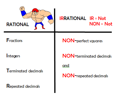 Rational vs irrational numbers yahoo dating 5