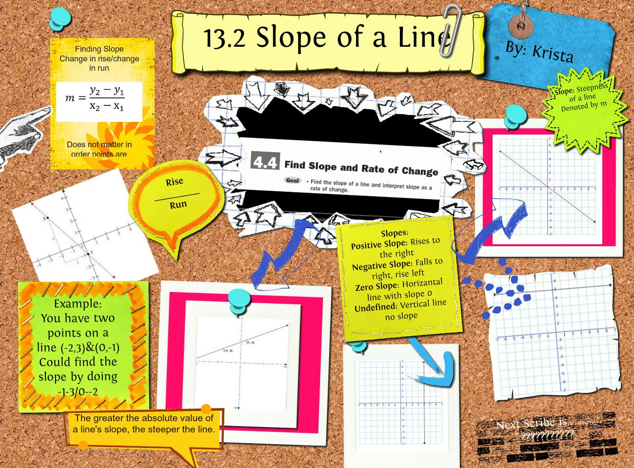 Unit 2: Slope Of A Line Mrs Fonseca's Math Class How To Find Negative Slope