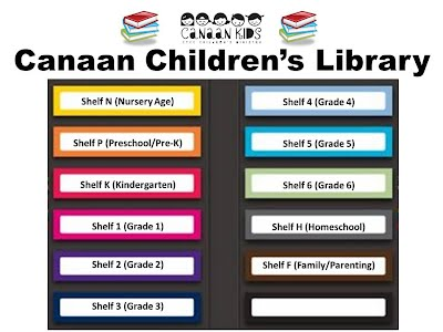 Canaan Children's Library Color Key