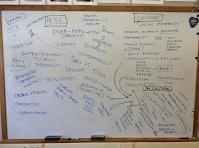 http://ameyers.smugmug.com/City-Sem-2014/CS-2014-In-the-Classroom