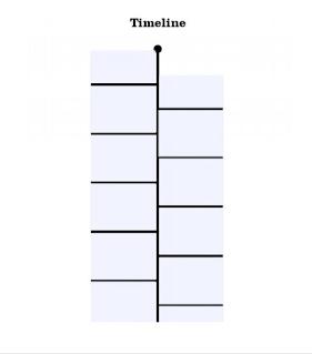 homework create a u s history timeline mr charlton s 7th grade