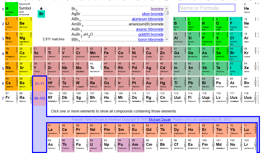 Periodic table halogens on the periodic table of elements halogens periodic table urtaz Choice Image