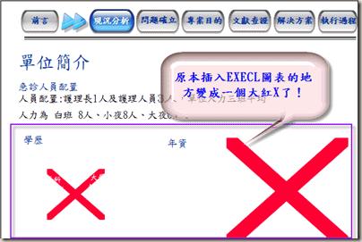 PowerPoint 文件中圖片、圖表顯示紅叉(X)