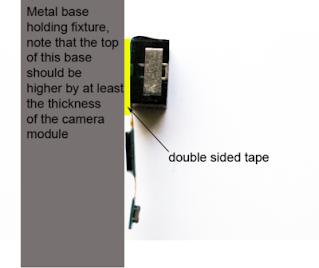 Modify Google Galaxy Nexus for Near Infrared (NIR) Imaging – Eigen