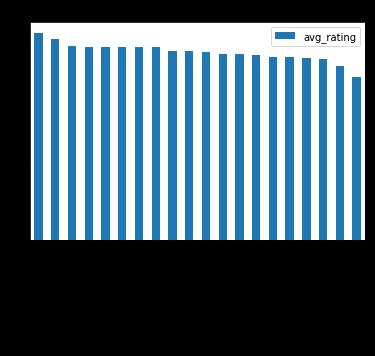 Spark Dataframe with Python (Pyspark) - einext_original
