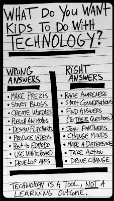 Technology is just a tool