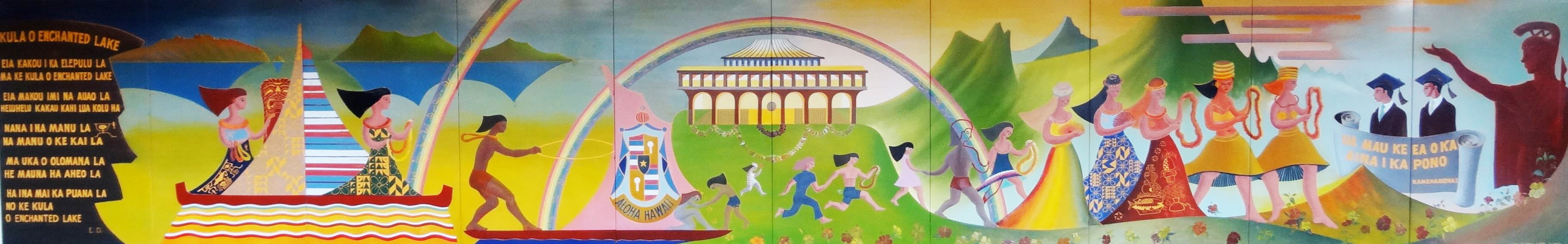 Mural Painted on a wall at ELES