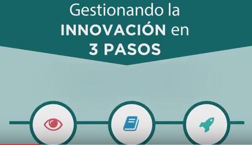 ¿Que son las rutinas de innovacion?