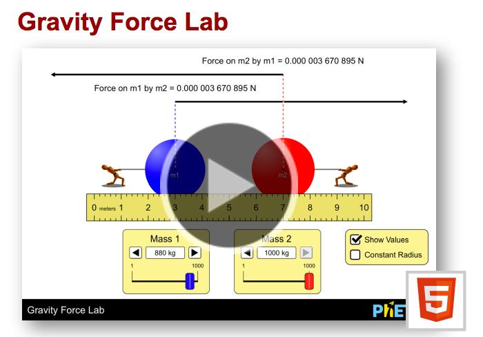 My Solar System Phet Lab Answer Key - Solar System Pics