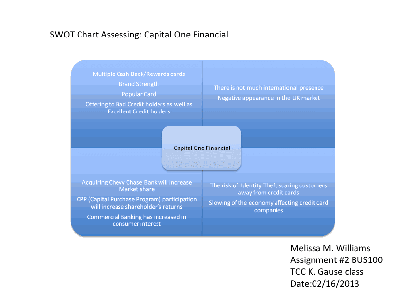 swot analysis for venture capital An organization may also perform swot analysis for identifying whether the venture/project it is about to undertake is feasible and worth investing in or not.