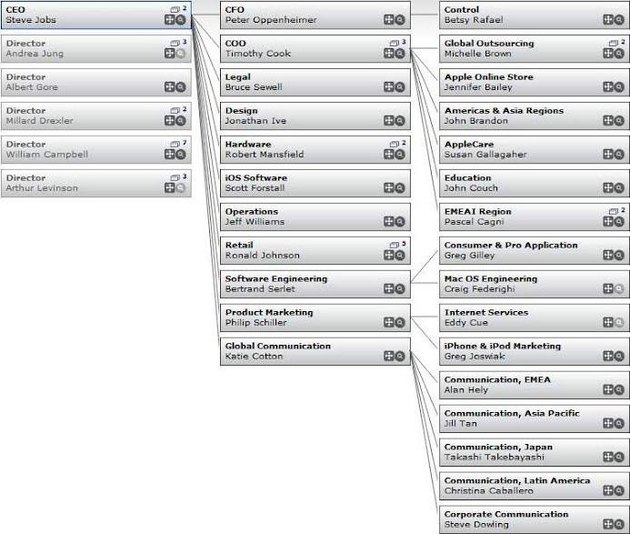 apple inc marketing plan