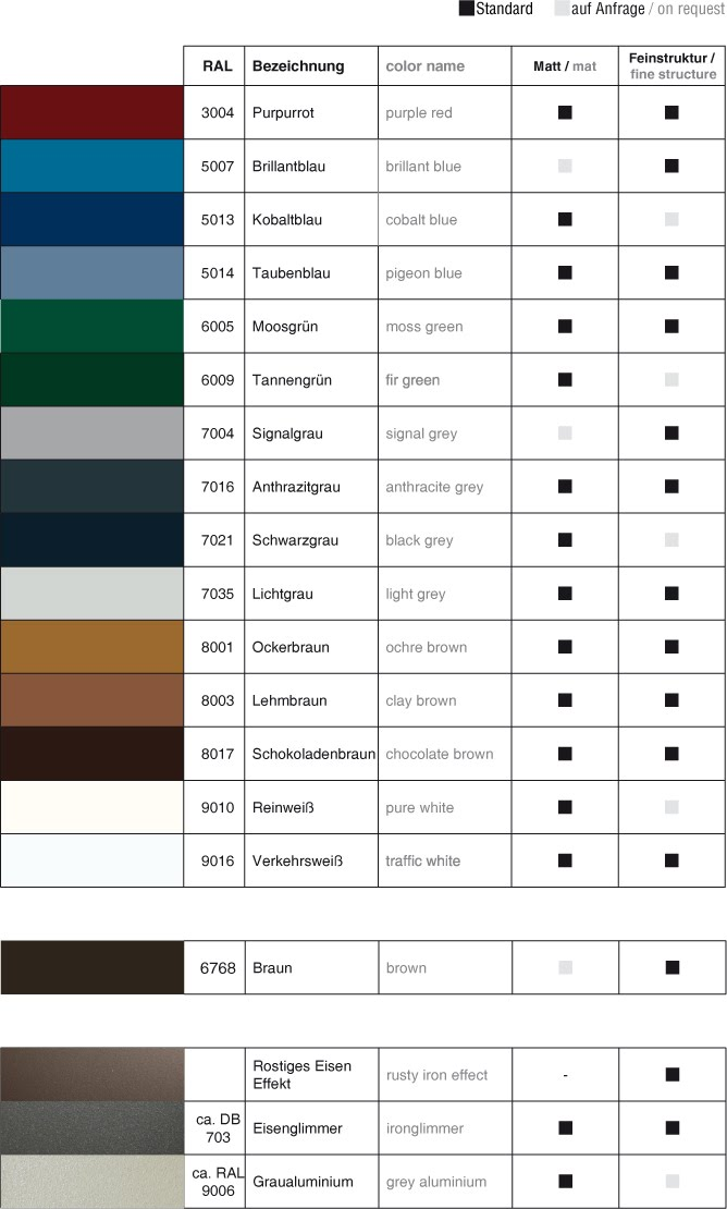 ENERGATE Aluminium Standard Colors