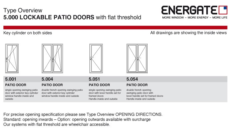 5.000 Lockable patio doors