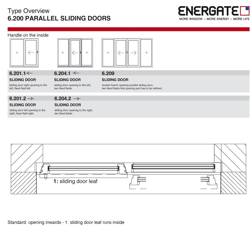 6.200 Parallel sliding doors