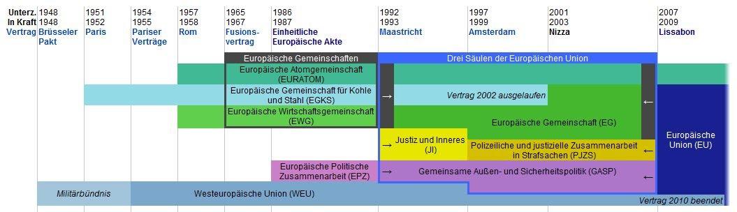 Europarecht Erhard Rainer