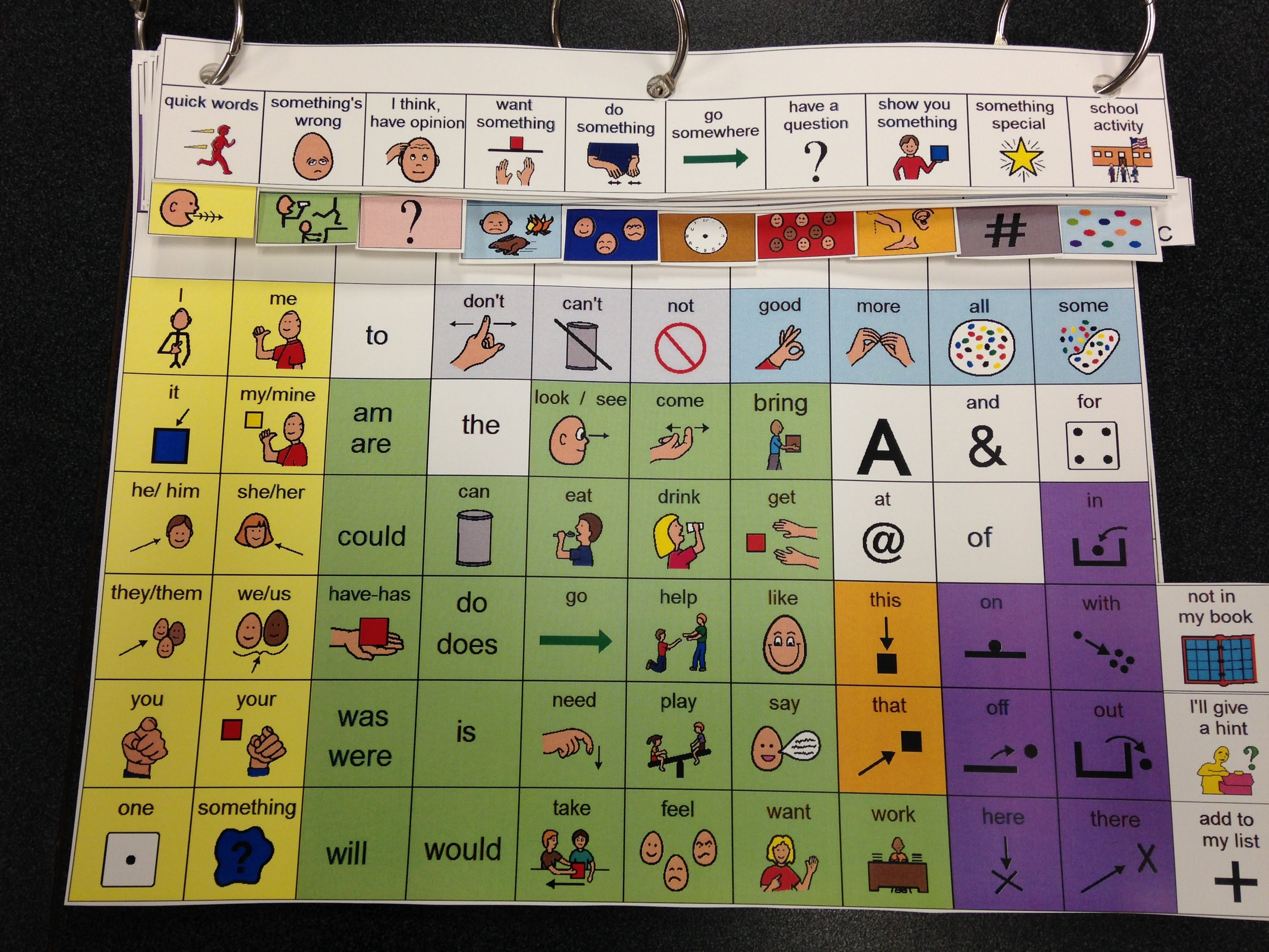 photograph about Printable Communication Boards named Many Simultaneous Style and design MCBs - CoreVocab13