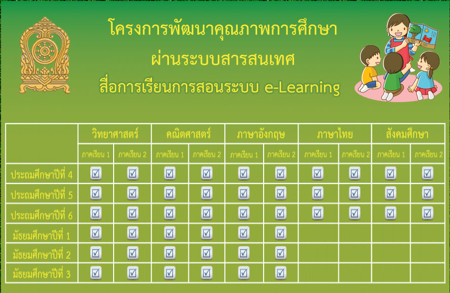 http://www.elearning.moe.go.th/