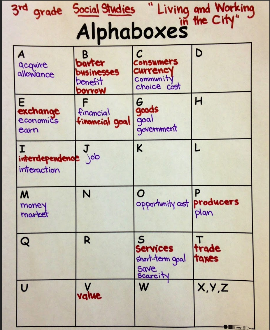 Alphaboxes Esu 4 Strategies