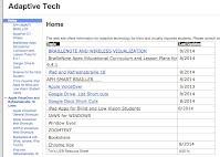 Tim's Tech Page