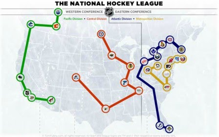 How the NHL Works - All About the NHL