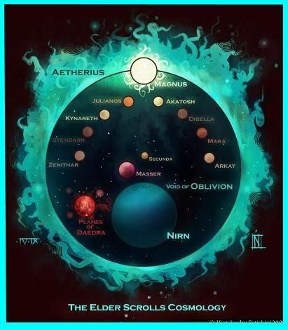 Names Of Celestial Bodies >> The Solar System - Elder Scrolls Lore