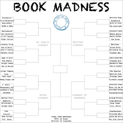 Book Madness Bracket