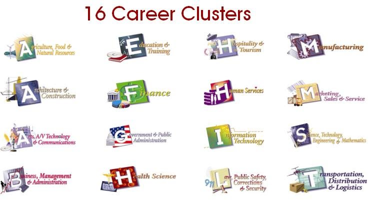 http://ed.sc.gov/instruction/career-and-technology-education/programs-and-courses/career-clusters/