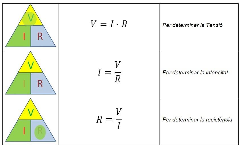 Resultat d'imatges de triangle llei d'ohm