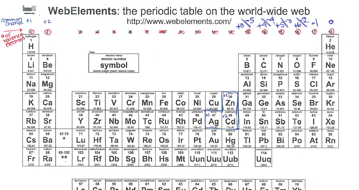 webelements periodic table gallium uses - 1208×641