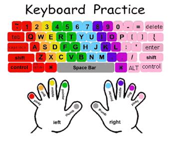 http://www.wcs.k12.va.us/users/honaker/TechnologyLP/0-Black&whiteKeyboard.pdf