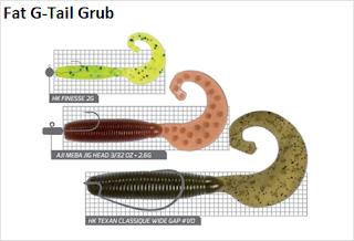 https://sites.google.com/a/fisoco.com/fisoco-web/reins/productos-reins/fat-g-tail-grub