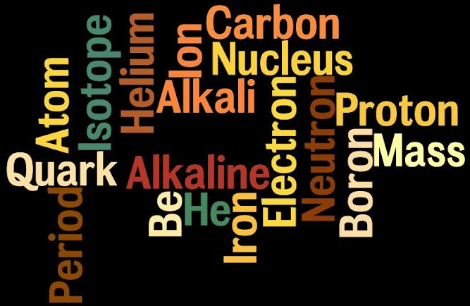 Atom And Periodic Table Wordle Mr Bohlenders 8th Grade Physical