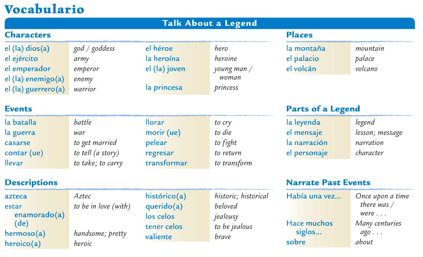 Tarea - Homework - Slim Spanish 2