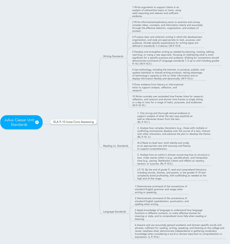 Write my top reflective essay on donald trump