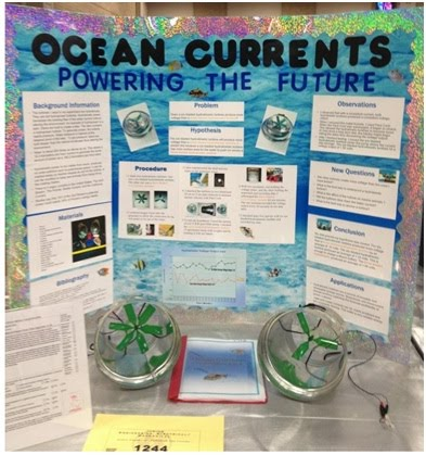 Science Fair(Pre AP) - Wester 7th Grade Science Site