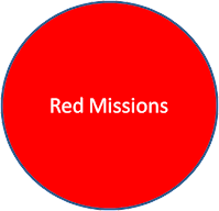 https://sites.google.com/a/friscoisd.org/zombified-america/red-missions