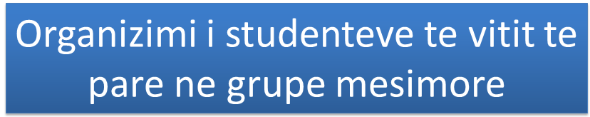 Ndarja provizore ne grupe per studentet e vitit te pare