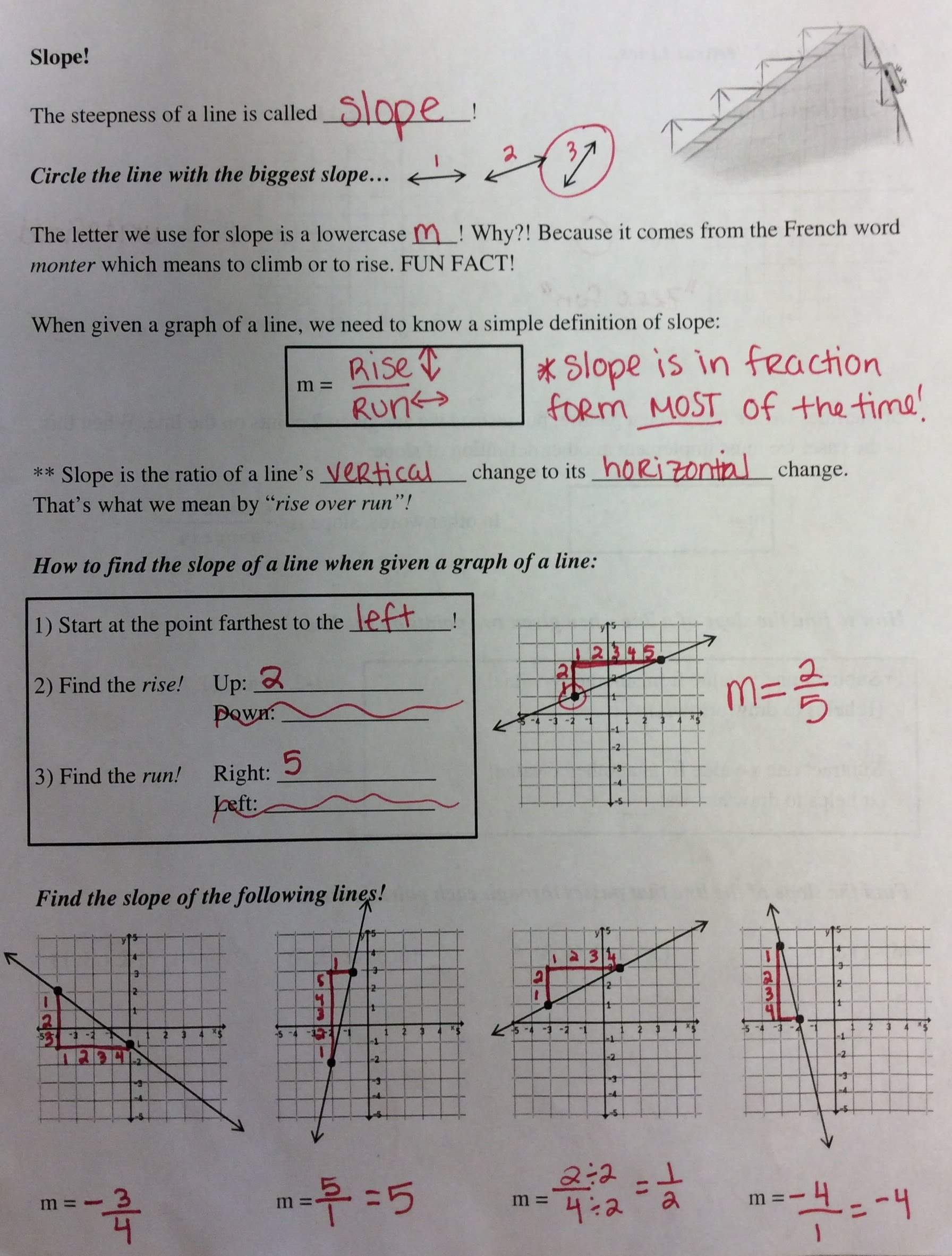 Finding Slope Given 2 Points Notes 3 Linear Equations 8th Grade Foundations  Of Algebra How To