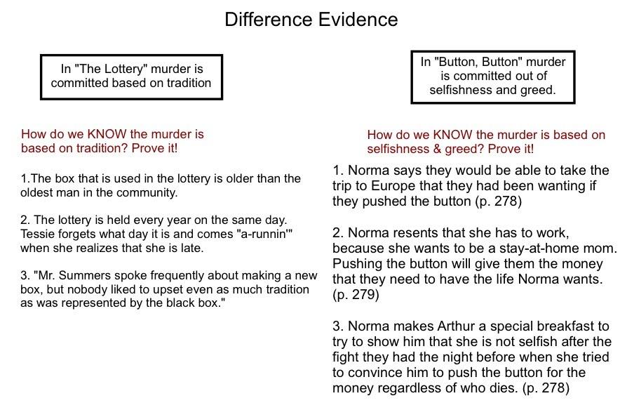 Ways to improve my essay writing
